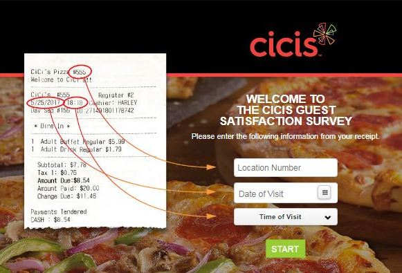 Cici's Pizza Survey feedback